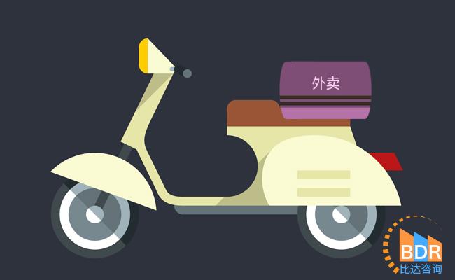 2019年第3季度中国互联网餐饮外卖市场研究报告