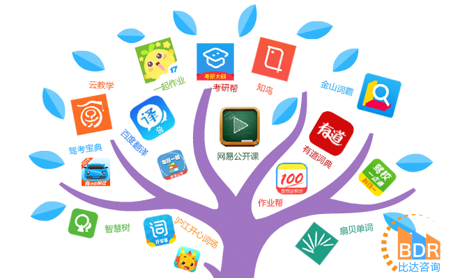 线上教育受热捧,2020市场规模有望破4000亿